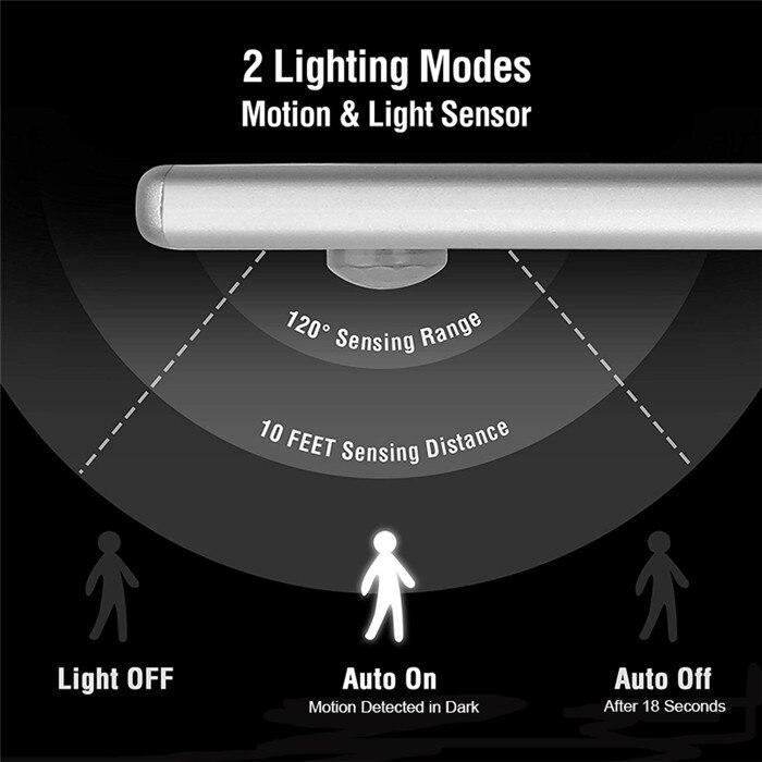 led sensor armário luz usb recarregável sob