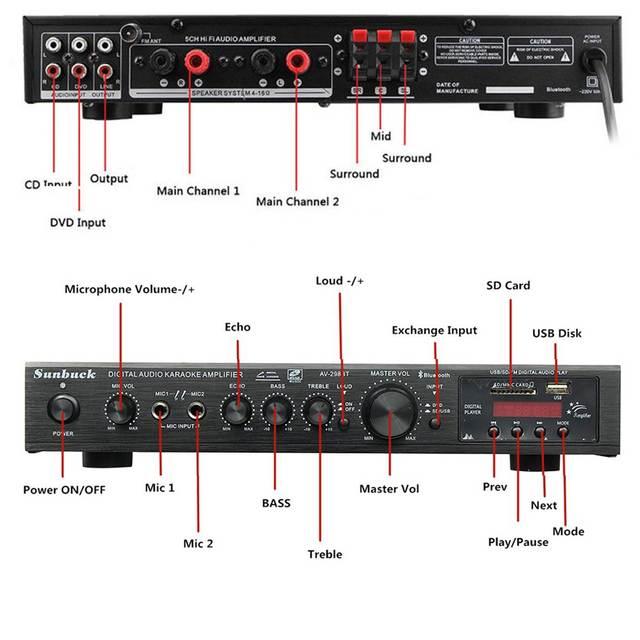 Усилитель мощности SUNBUCK 298BT, Bluetooth, 2/5 каналов