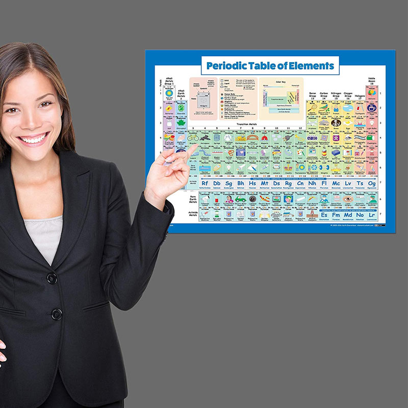 Periodic Table Of Elements Poster Science Chemistry Chart For Classroom Students VH99