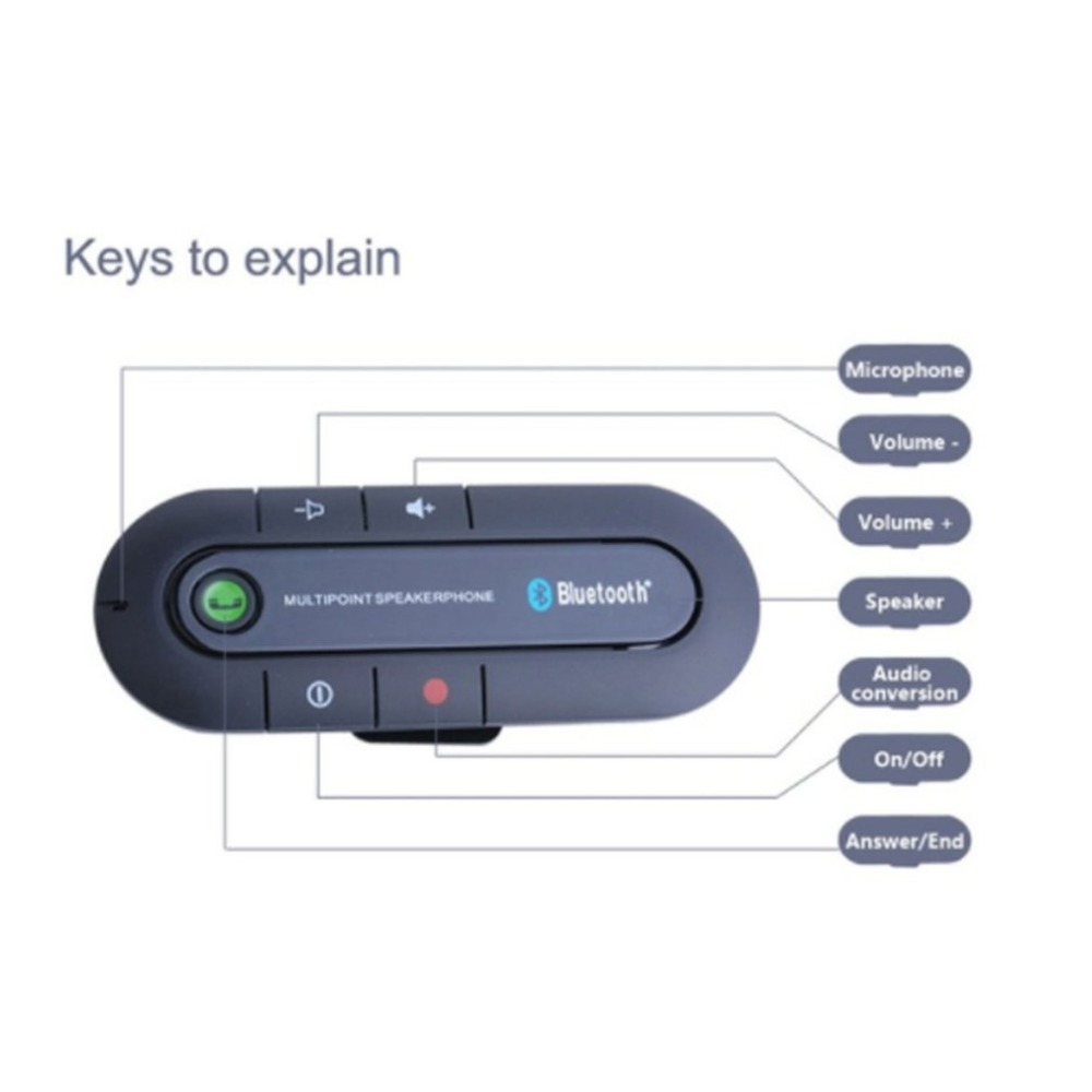 Wireless Bluetooth Car Kit Handsfree Speaker  MP3 Music Player Sun  Visor Clip Multipoint Noise Cancelling for iPhone Android 2
