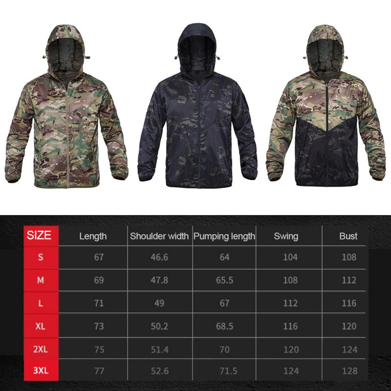 Details of Camouflage Jungle Clothing Windbreaker