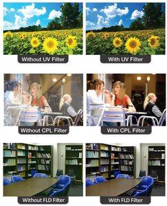 Image 2 - UV CPL ND FLD Close Up Graduated Colour Filter & Lens Hood / Cap / cleaning Pen for Panasonic DMC FZ70 DMC FZ72 FZ70 FZ72 Camera