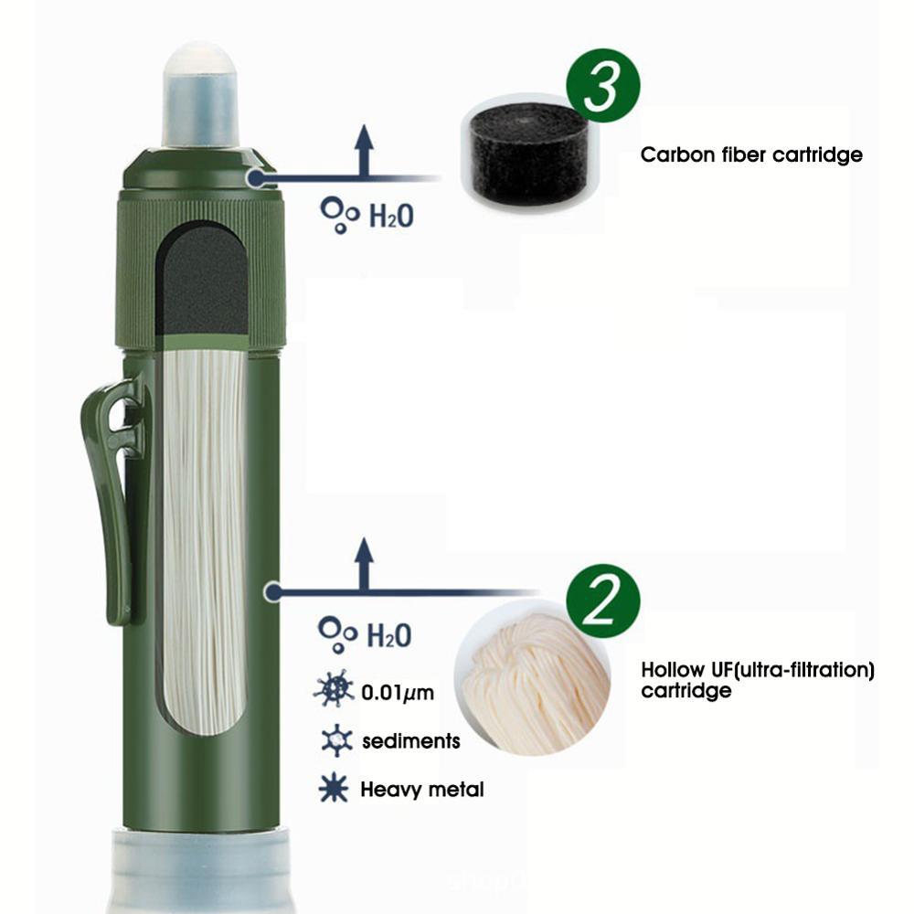 Напольный фильтр для воды соломинка Портативный фильтрации Системы