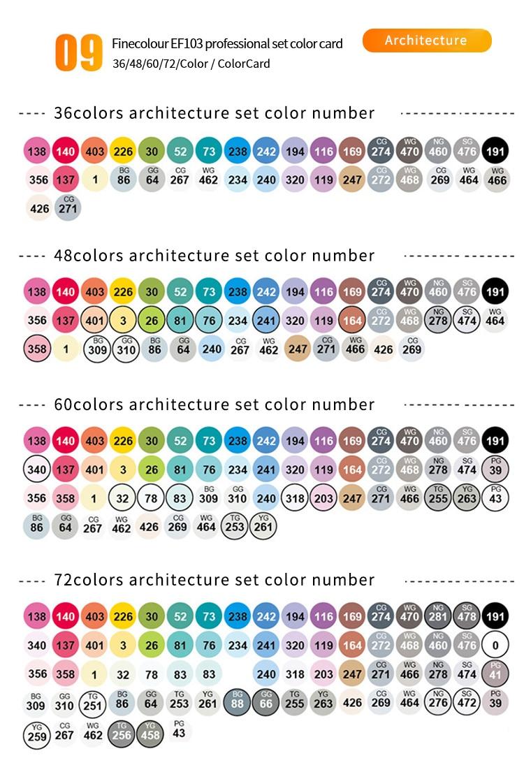 72 240 cores oleosa macio caneta marcador de cabeça dupla profissional
