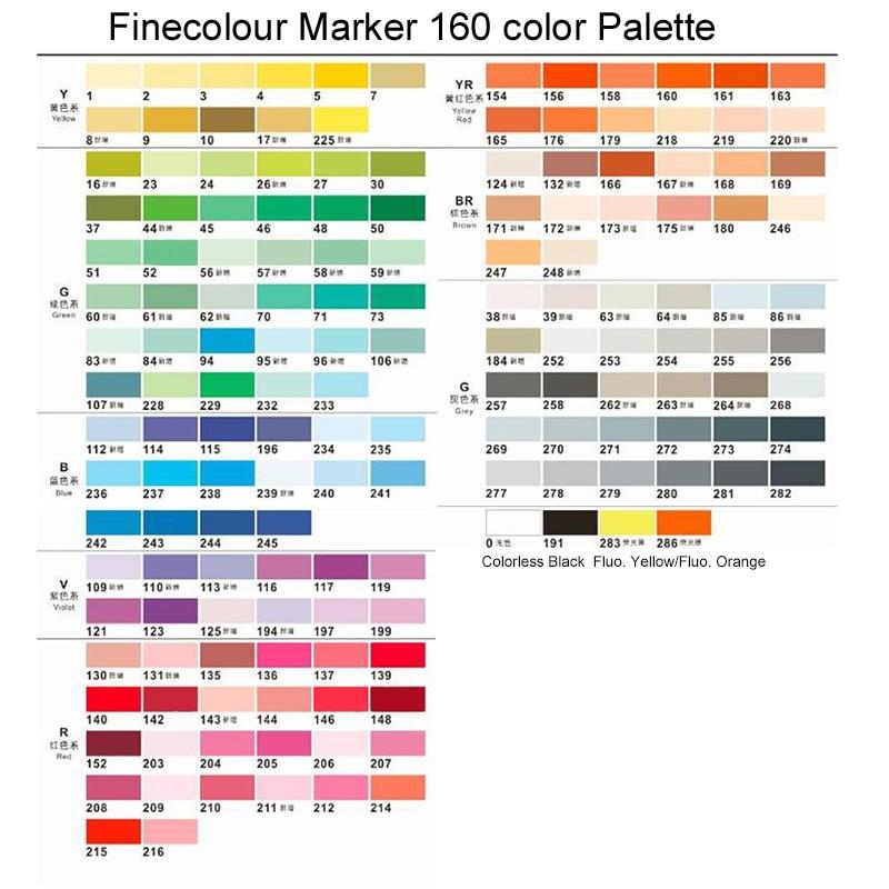 Купить с кэшбэком LifeMaster Finecolour Alcohol Marker Ink Fine/Board Twin Markers Professional Art Marker for Animation Design Stationery