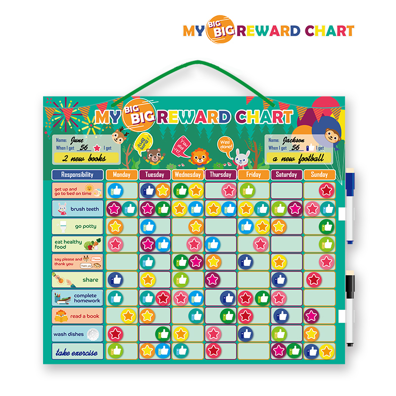 Kids' Magnetic Calendar And Responsibility Rewarder Chart Set With 155+ Magnets To Track Schedules, Tasks, And Behaviors