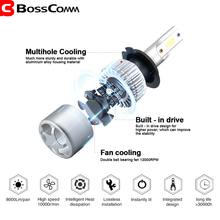 Car LED Headlight H7 H4 Bulbs H1 H11 9005/HB3 9006/HB4 72W 7200LM 6000K 12V Auto waterproof Mini Headlamp COB Fog Light