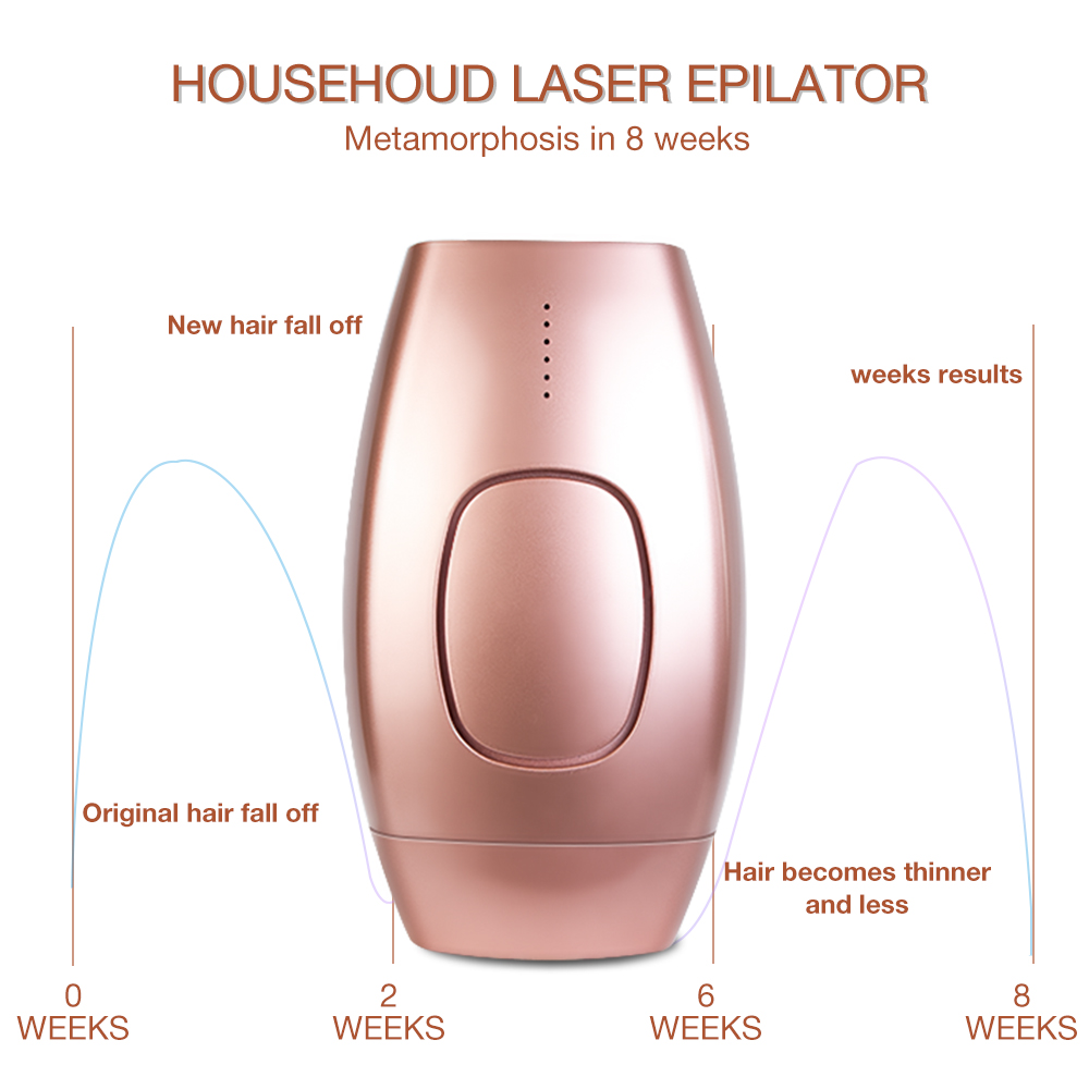 Image 4 - 600000 flash permanent IPL epilator laser hair removal electric deplidor photo painless hair remover depiladora facial dropship-in Epilators from Home Appliances