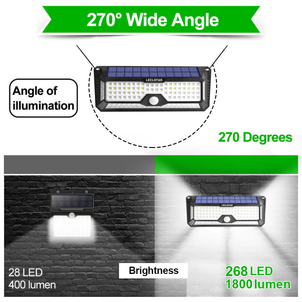 Led Wall Light Solar Lamp Motion Sensor