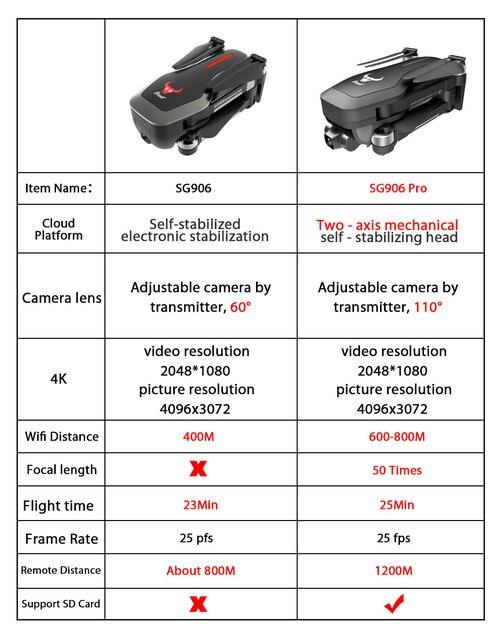 SG906 Pro GPS Drone with Wifi FPV 4K HD Camera 2