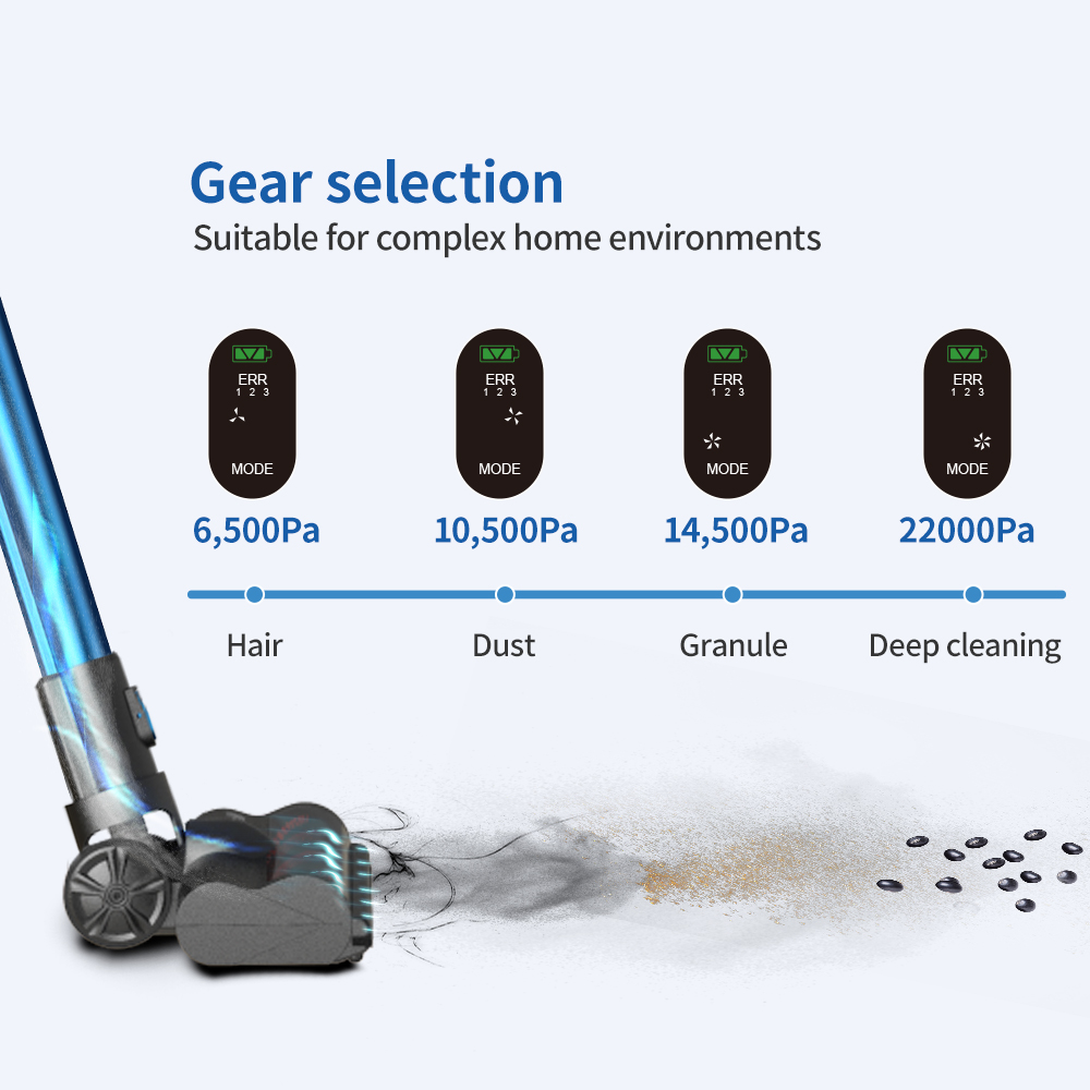 Proscenic P10 Handheld Wireless Vacuum Cleaner Portable Rechargeable Home Vacuum Cleaner Cyclone Filter cleaner Dust Collector 3