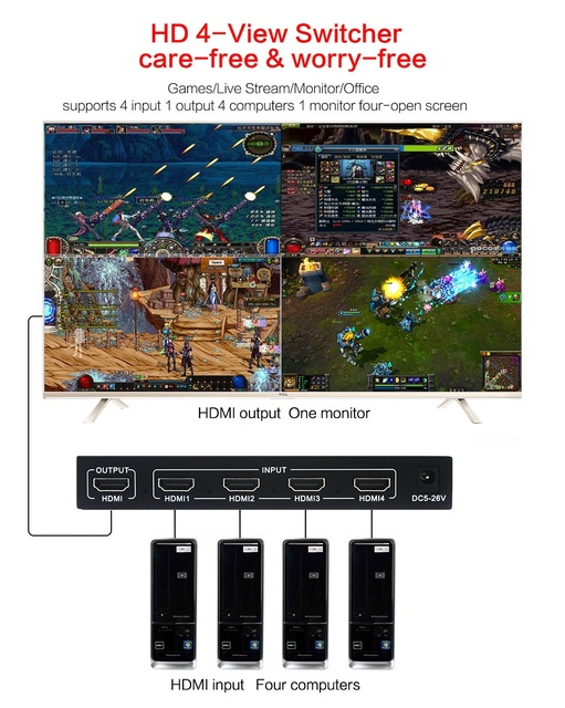 1080P 3D 4X1 HDMI Đa Người Xem HDMI Quad Màn Hình Thời Gian Thực Nhiều Người Xem Bộ Chia Tín Hiệu HDMI liền Mạch Switcher Điều Khiển Hồng Ngoại