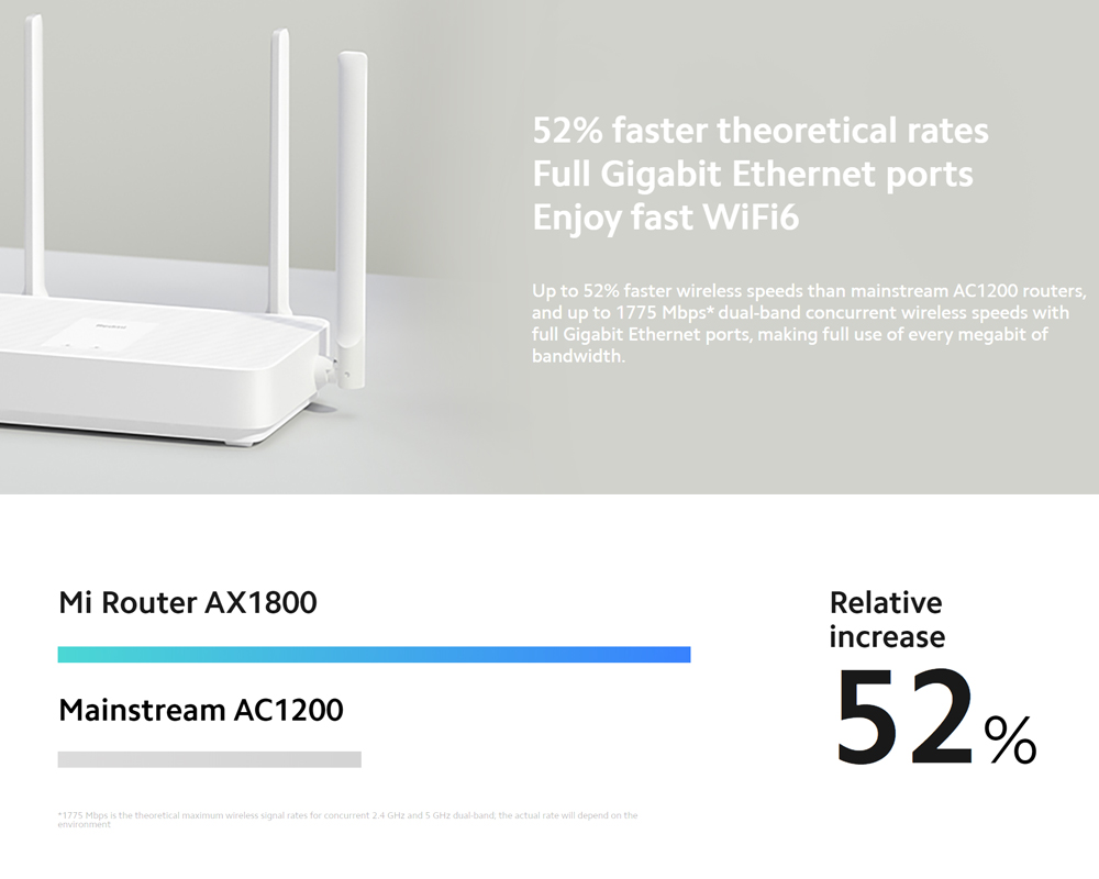 Globale Version Xiaomi Mi Router AX1800 5-core WiFi6 1800 Mbps 256MB Dual-Band 4 Externe Antennen stabil verbindet zu 128 geräte 6