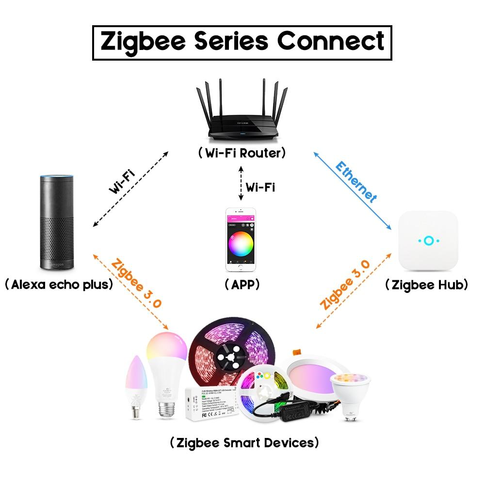 zigbee连接