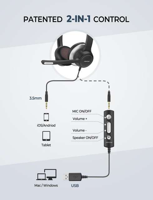 Lighhtweight USB Headset/ 3.5mm with Microphone In-line Control for Call Center Skype PC Cellphone