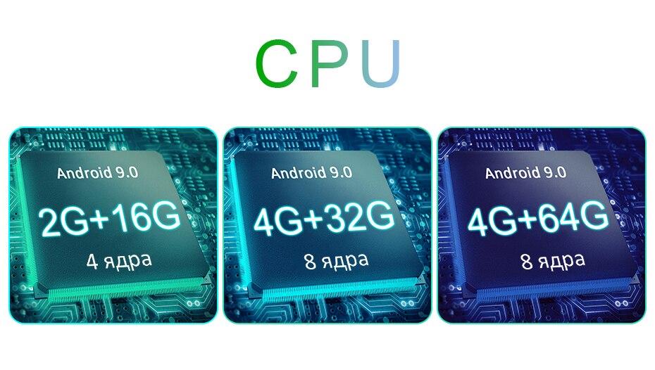 CPU对比