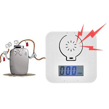 Battery Operated Smoke Detector with Poisonous Gas Sensor and Warning Sound and Light Alarm