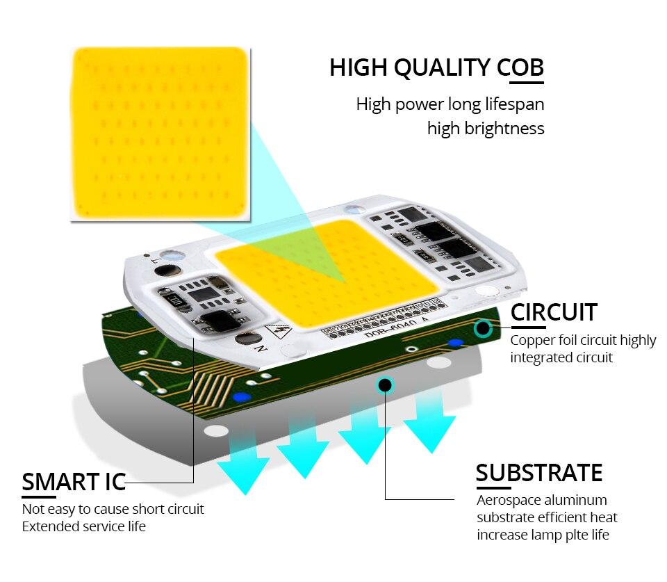 Светодиодный COB лампа интегрированная 3 Вт 5 Вт 7 Вт 9 Вт 10 Вт 20 Вт светильник 220В 220В Лампа с водителем 30 Вт 50 Вт Точечный светильник светодиодный прожектор лампа светодиодный светильник