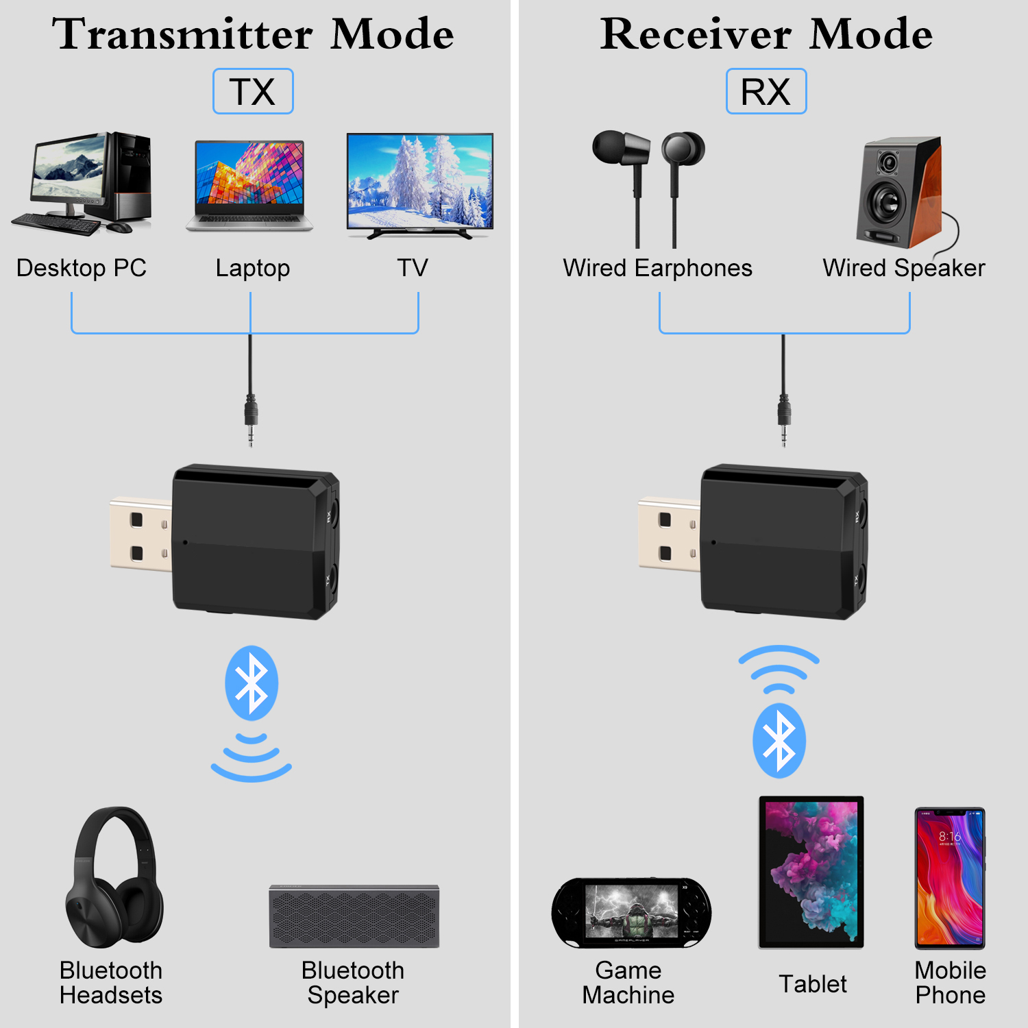 USB Bluetooth 5.0 Transmitter Receiver 3 in 1 EDR Adapter Dongle 3.5mm AUX for TV PC Headphones Home Stereo Car HIFI Audio 6