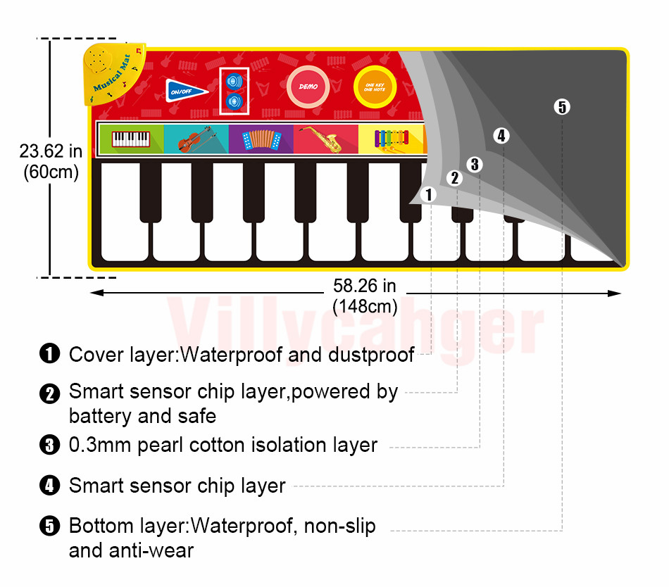 Hf1d8f64dc8014915ad95dabb12a8c2911 Large Size Musical Mat Baby Play Piano Mat Keyboard Toy Music Instrument Game Carpet Music Toys Educational Toys for Kid Gifts