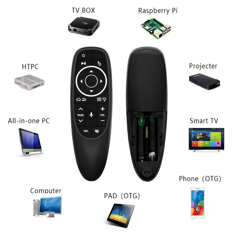 G10S Pro Voice Control Air Mouse with Gyro Sensing Remote Backlit for TV box PC
