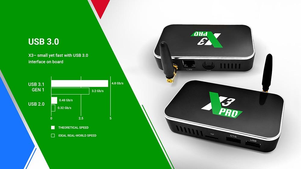 5. USB 3.0