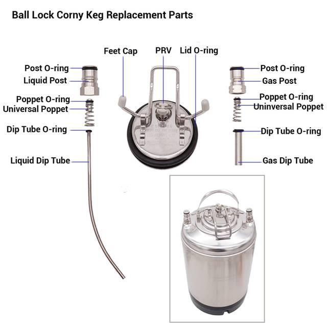 Podłączanie corny keg