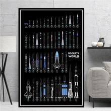 Decoración del hogar pared arte pintura cohetes mundo espacio moderno lienzo imágenes impresión nórdico arte Modular póster para sala de estar