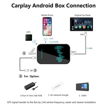 Reproductor Multimedia de vídeo con Wifi y Bluetooth para coche, reproductor con Android, 4 + 32GB, mirrorlink, inalámbrico, actualización de Radio automática, para Apple Carplay caja AI