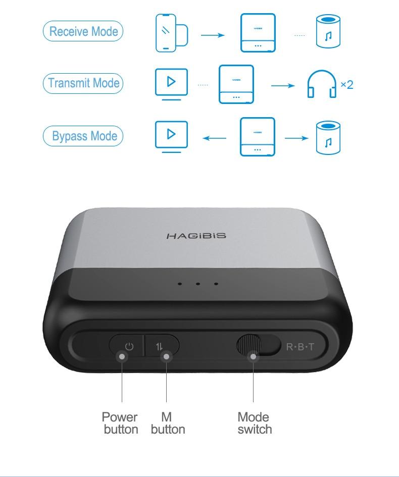 Bluetooth-Transmitter_03