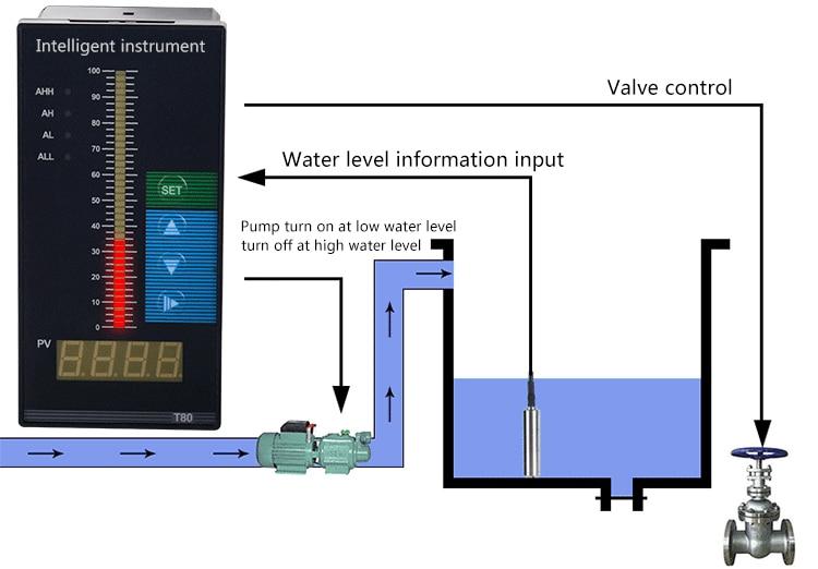 1 комплект 4-20 мА Выход интегральный датчик уровня жидкости масла и воды передатчик обнаружения контроллер Поплавковый выключатель водонепроницаемый монтажный ящик насос