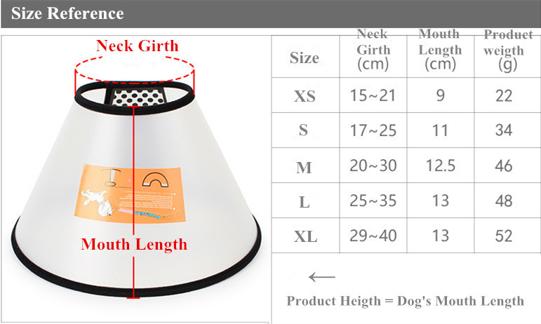 Anti Bite and Anti Lick Protective Cones for Dog Neck Cone for Recovery from Neck Wound or Surgery 6