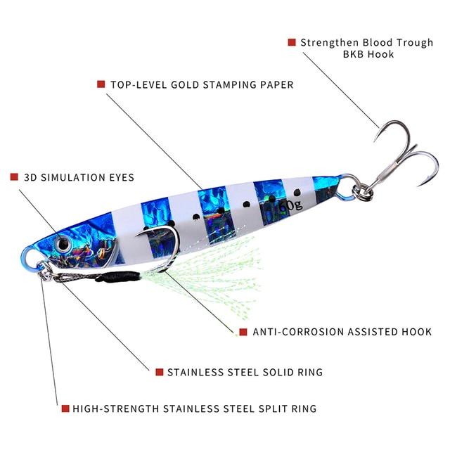 PROBEROS 5Pcs/lot Metal Cast Jig Spoon 7g 10g 14g 17g 21g 24g 30g 40g 60g Casting Jigging Lead Fish Sea Bass Fishing Lure Tackle|Fishing Lures|   -