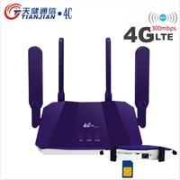300Mbps 3G 4G Wifi Router Modem Wireless 4G Sim Card LTE Wi-Fi Bridge esterno 2 antenne esterne Router WAN/LAN di rete