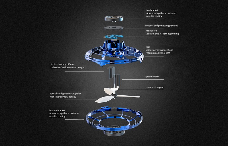 Flynova Mini Drone LED UFO type Flying Helicopter spinner Fingertip Upgrade Flight Gyro Drone Aircraft Toy Adult Kids Gift