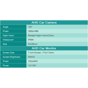 Image 4 - GreenYi AHD enregistrement DVR moniteur de voiture de 7 pouces avec caméra de vue arrière de véhicule 1920*1080P pour carte SD de soutien dautobus de camion