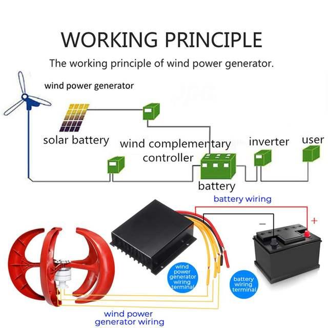 9000W Vertical Axi Wind Turbines Generator Lantern 12V 24V 5 Blades Motor Kit For Home Hybrids Streetlight Electromagnetic 5
