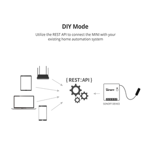 Image 5 - Itead 3/6/9PCS Sonoff MINI DIY Small Body Remote Control Wifi Smart Switch Support External Switch Work With Alexa Google Home