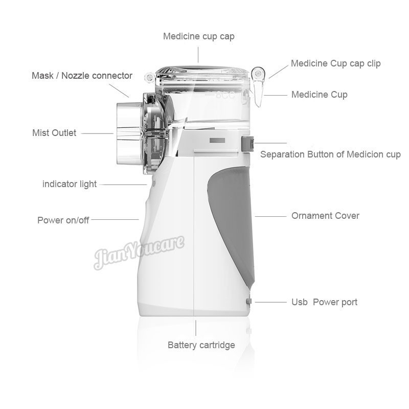 Health Care Mini Handheld silent Inhale Nebulizer Ultrasonic inalador nebulizador Children Adult kids portable atomizer inhaler