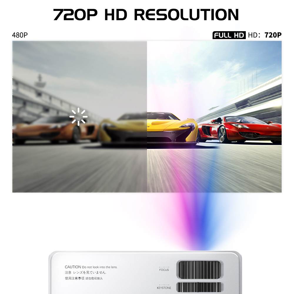 UNIC CP600 1280x720P LED 8000 Lumens Projector 1080P Full HD HDMI WIFI Bluetooth LCD Home Theater Movie Beamer Android Proyector 2