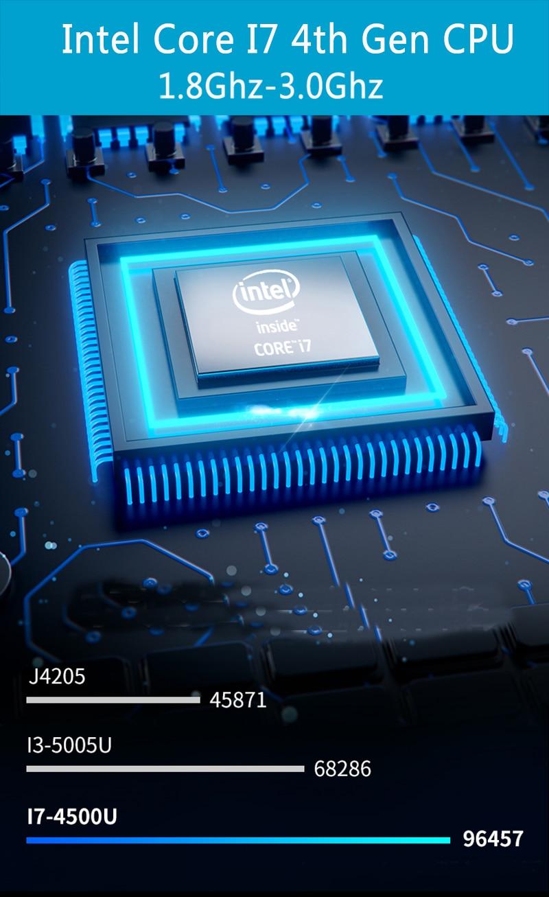 I7 4500U