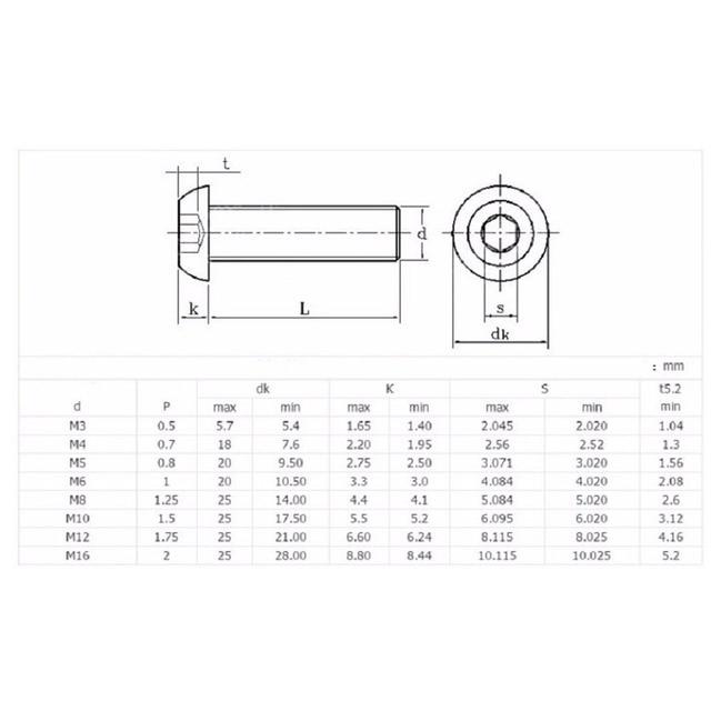 M3 3 millimetri A2 304 pulsante in acciaio inox vite a testa esagonale vite in acciaio inox rotondo/pan testa M3x6/ m3x8/M3x10/M3x12/M3x16/M3x20