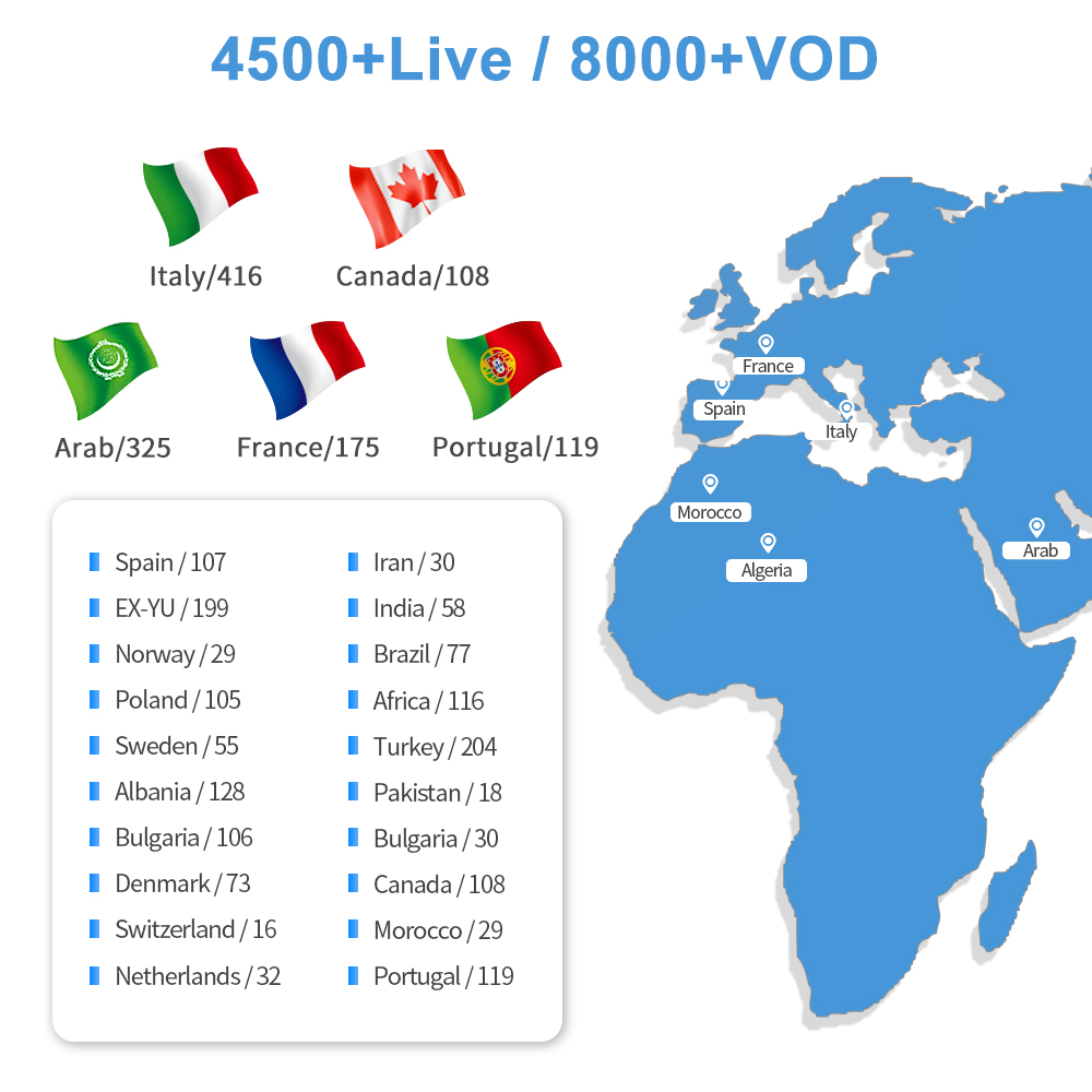 French Turky Italian Channels IPTV European Candian Arab SUBTV Test For Android TV Box 1 Year Suscription WEINTV