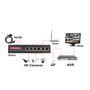 Image 5 - 52V POE Switch Ethernet 24 Ports Network 10/100Mbps Ports IEEE 802.3 AF/AT IP Camera Wireless AP Network Switch Built In Power