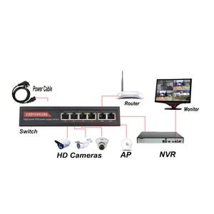 Image 5 - Switch Ethernet 24 Ports, 52V POE, 10/100 mb/s, avec caméra IP IEEE 802.3 AF/AT, interrupteur réseau sans fil, AP intégré