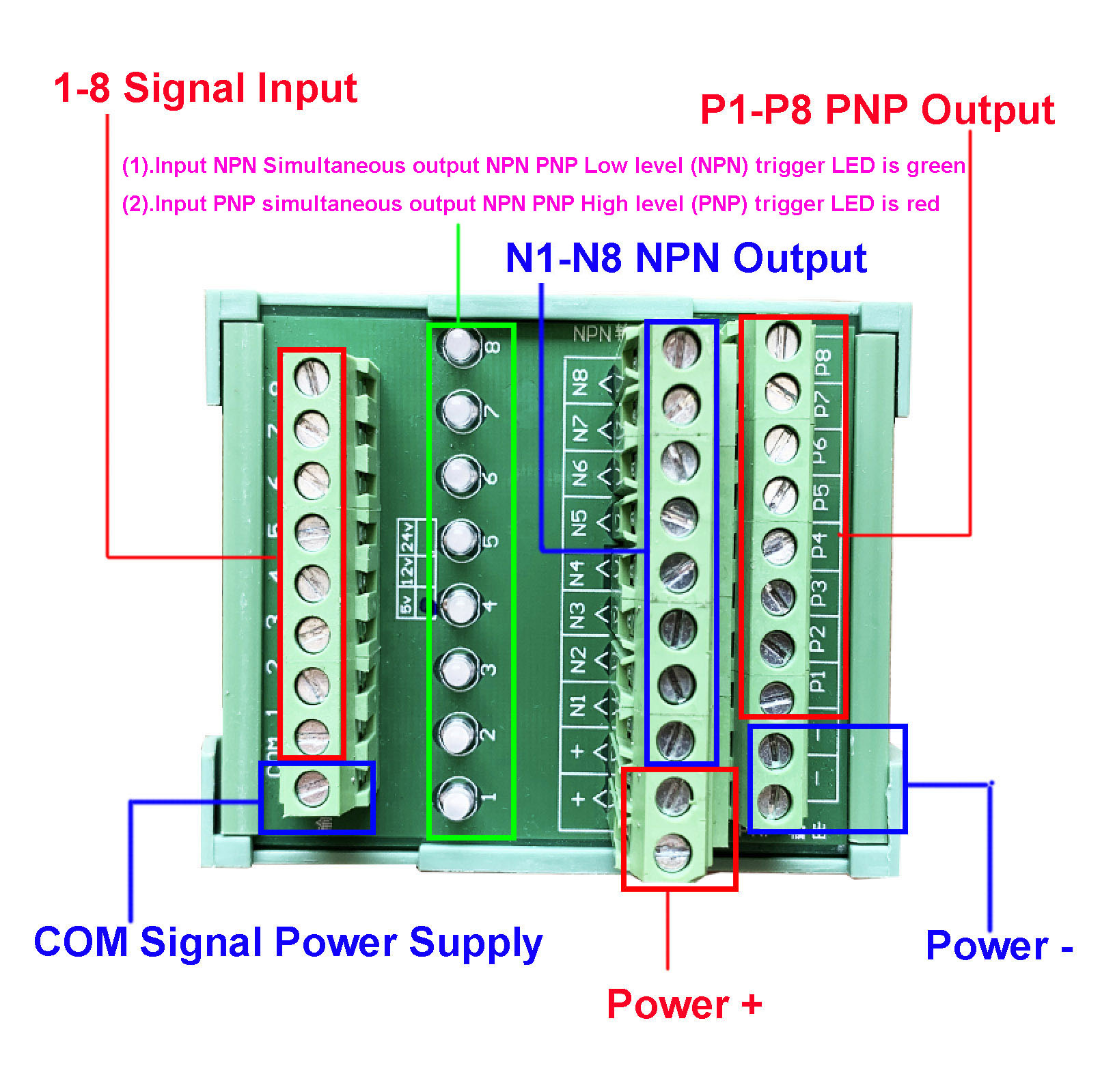 8~16 CHE Optocoupler Isolation Module Board NPN PNP Dual Output Signal Polarity Conversion Module NPN To PNP PNP To NPN 3.3V~24V