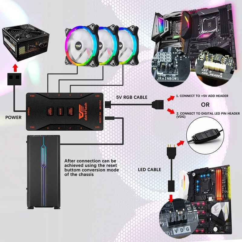 Aigo darkFlash AURA SYNC 3P-5V Fan PC soğutma 140mm LED fanlar PC bilgisayar soğutma soğutucu sessiz vaka Fan denetleyici