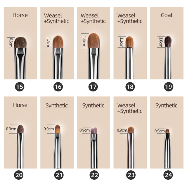 OVW Professional Makeup Brush Set Point Shader Small Blending Brush pinceaux maquillage yeux pedzle do make up zestawy 5