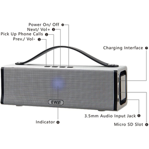 Image 3 - EWA D560 Bluetooth Premium Stereo,20W Drivers and Two Passive Subwoofers, HIFI HD Sound Enhanced Bass with Mic Support TF AUX