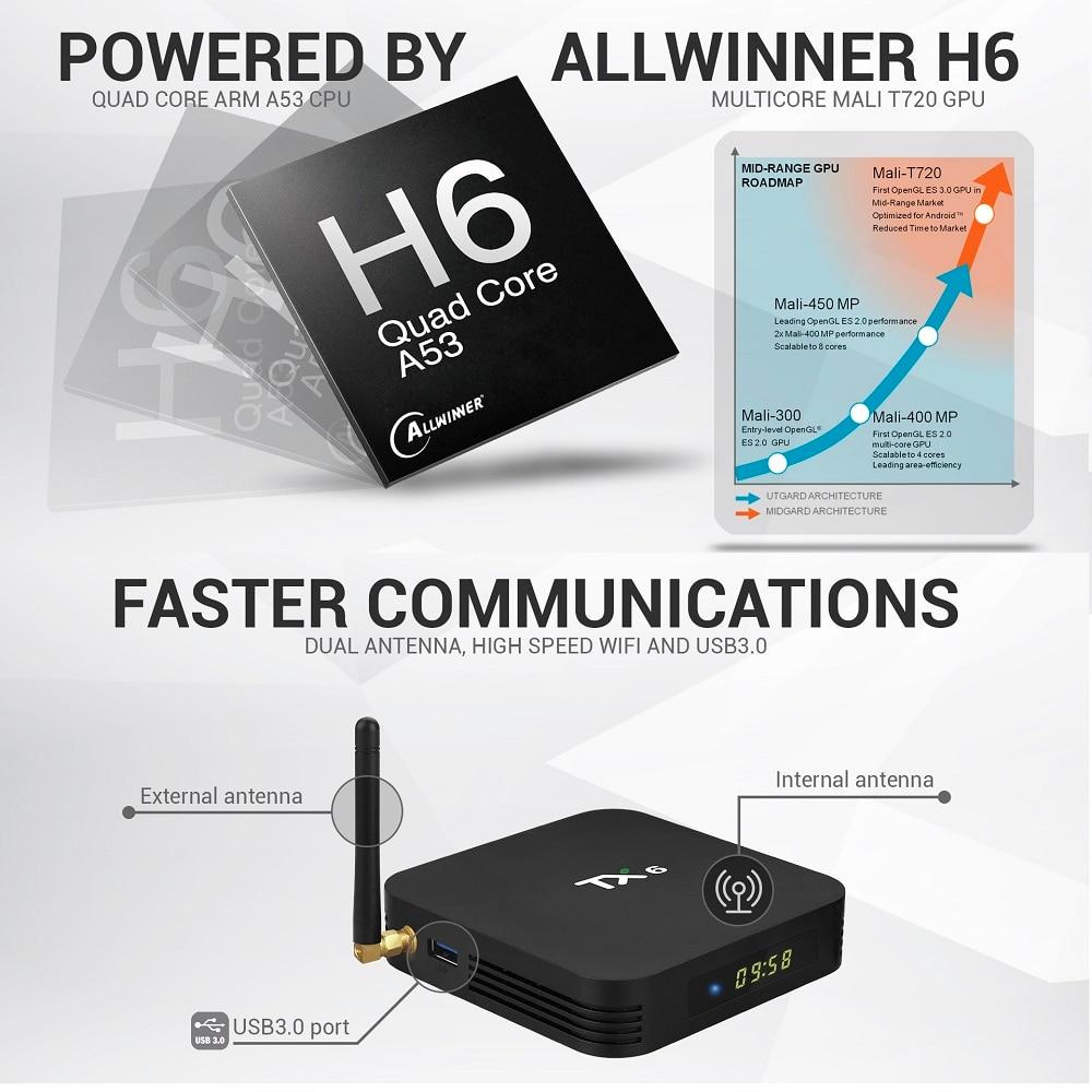 Image 2 - Android 9.0 TV Box TX6 4GB 64GB 5.8G Wifi Allwinner H6 Quad Core  USD3.0 BT4.2 4K Google Play Youtube Set Top Box TX6 Netflix MedSet-top  Boxes